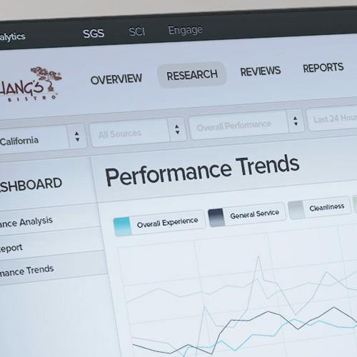 New Brand Analytics